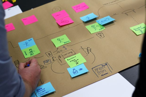 People in a workshop are creating a user journey map with coloured sticky notes including scribbles