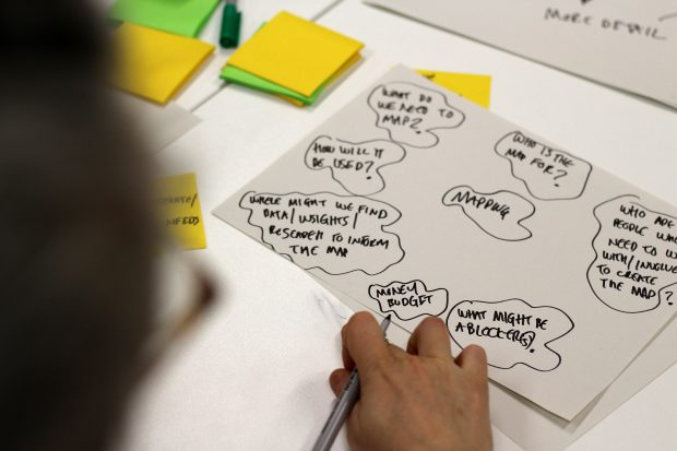 A person has collected notes on mapping – including: how will it be used? Who is the map for? What do we need to map?