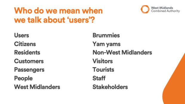 A presentation slide from the West Midlands Combined Authority on 'Who do we mean when we talk about users?' listing the following groups: users, citizens, residents, customers, passengers, people, West Midlanders, Brummies, Yam yams, Non-West Midlanders, Visitors, tourists, staff, stakeholders